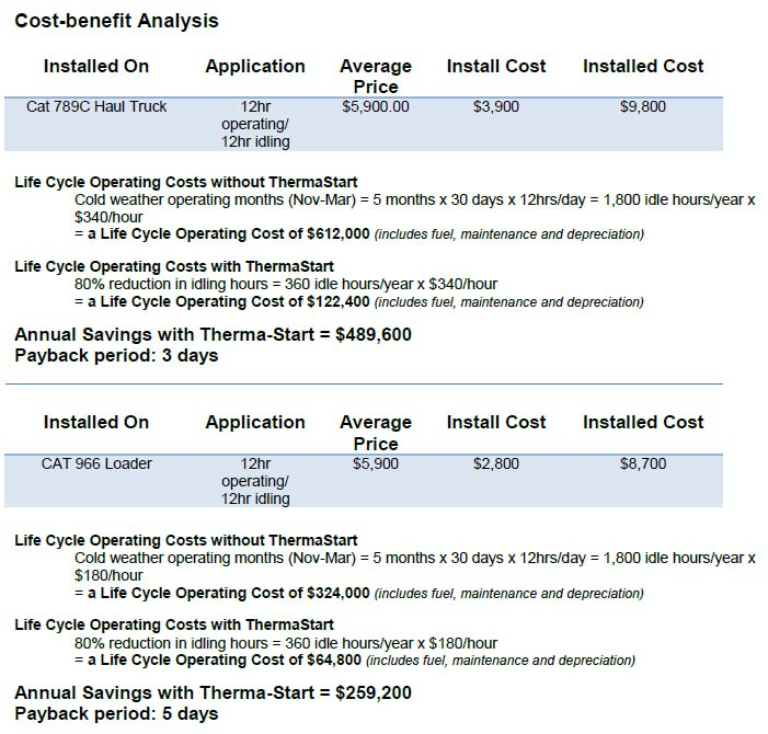 Thermex Cost-Benefit-Analysis1