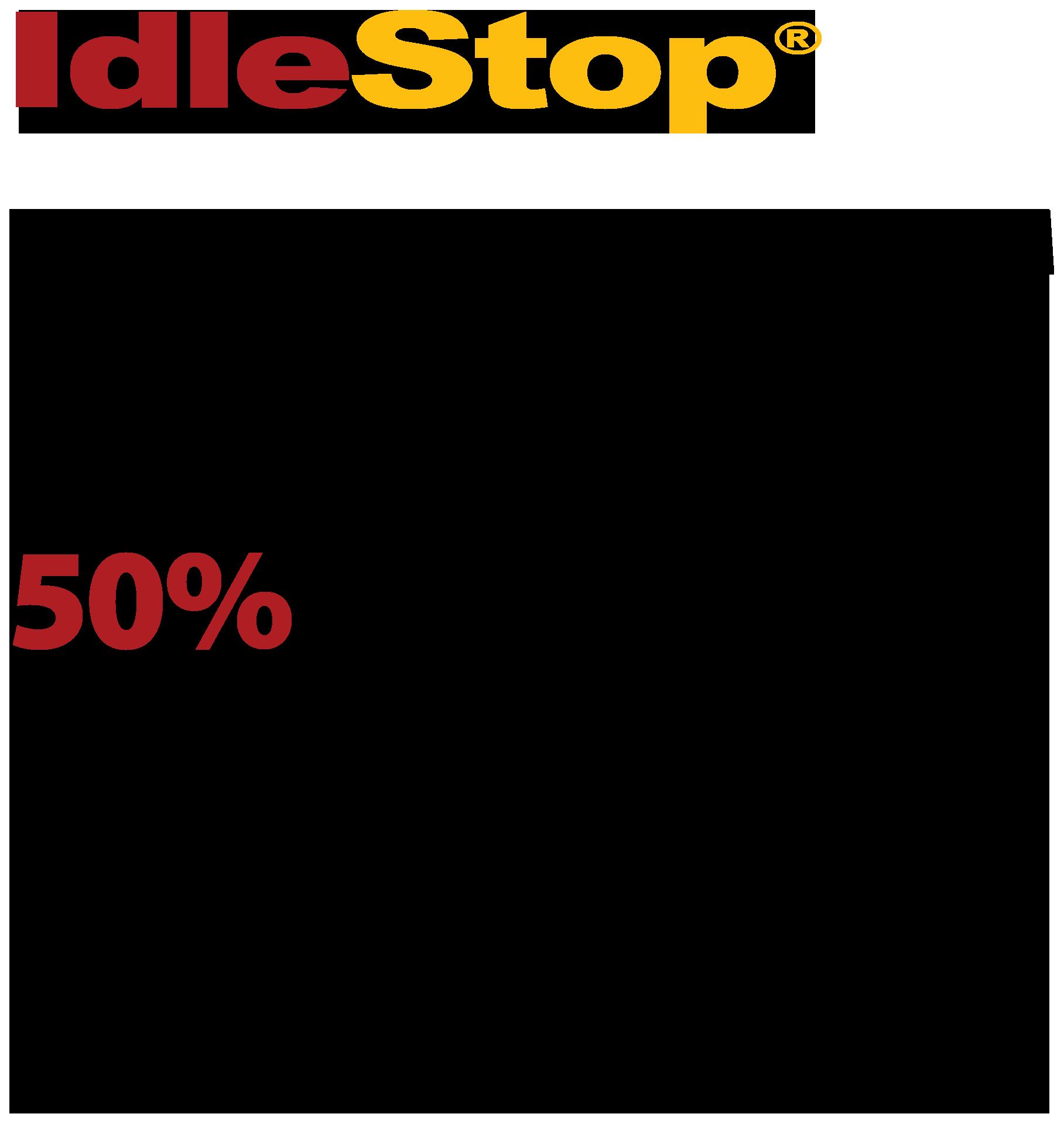 Idlestop_header_text