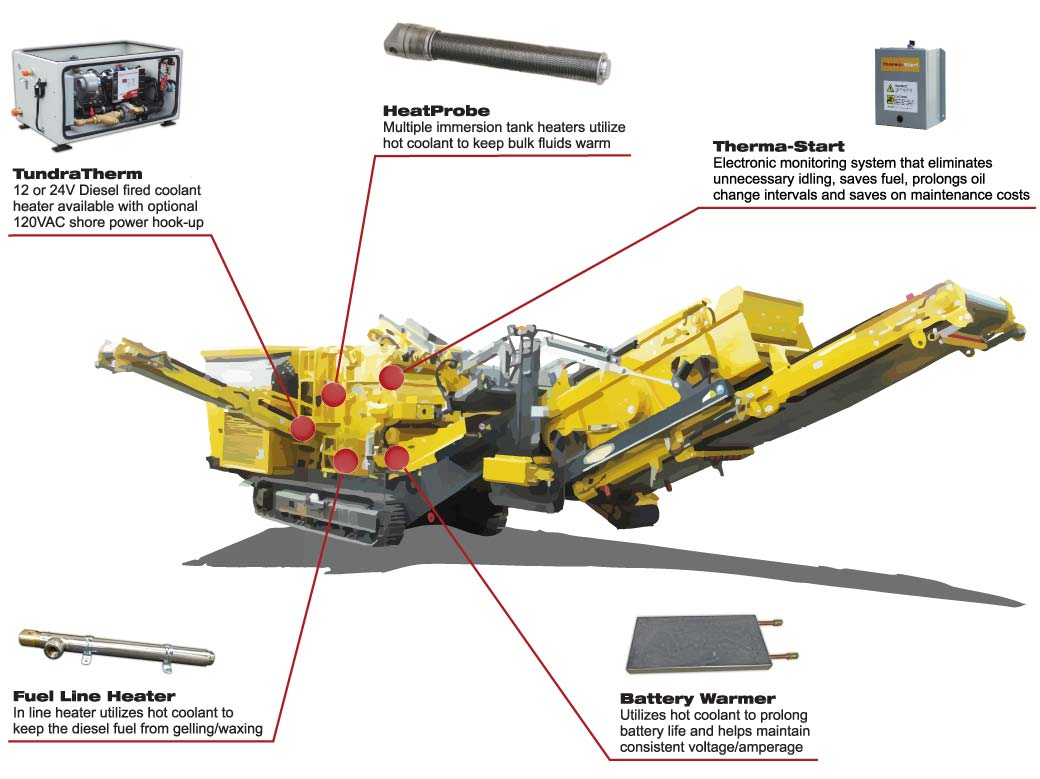Construction rock crusher diagram thermex engineered systems inc construction rock crusher diagram pooptronica Choice Image