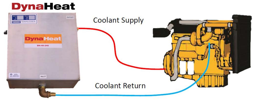 dyna-heat-electric-heating-system-diagram