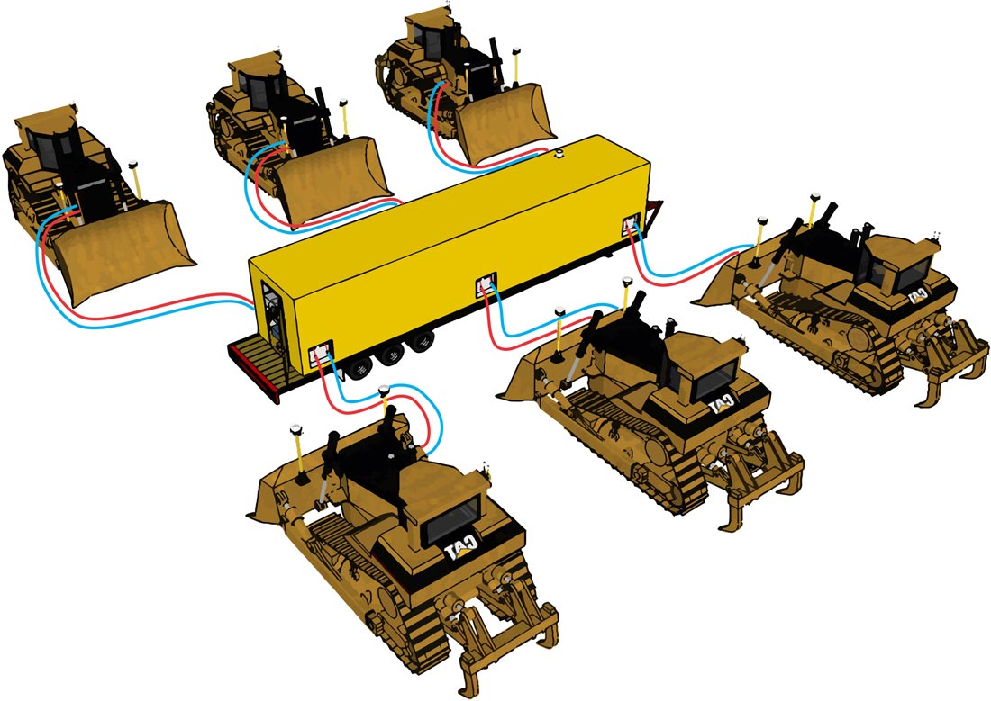 fleet-heat-mobile-fleet-heating-system-dozer-layout-diagram