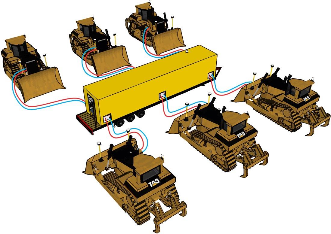 Fleet Heat - Mobile Fleet Heating System - Dozer Layout Diagram