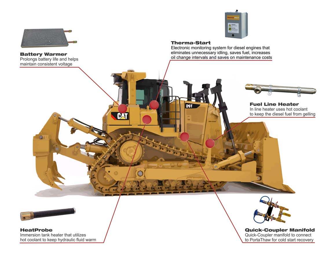 Bulldozer Tractor Body Parts : Mining exploration thermex engineered systems inc