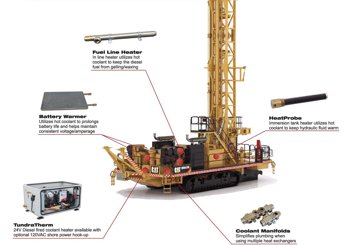 Mining Amp Exploration Thermex Engineered Systems Inc