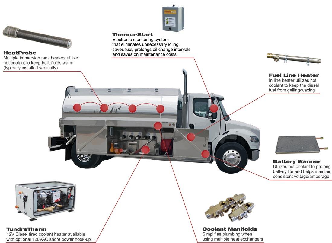 Fuel Truck Plumbing Diagram Best Secret Wiring 12v Diesel Schematics Bulk Tanker Diagrams Auto Parts Catalog Basic Typical House